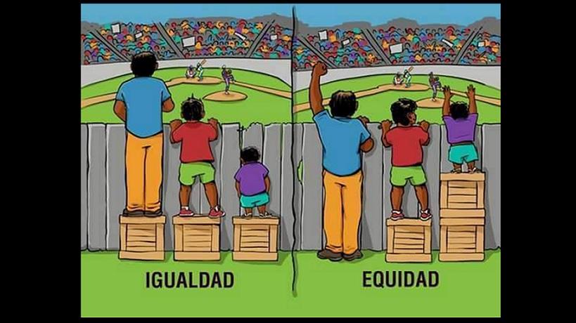 Dilemas de la inclusión